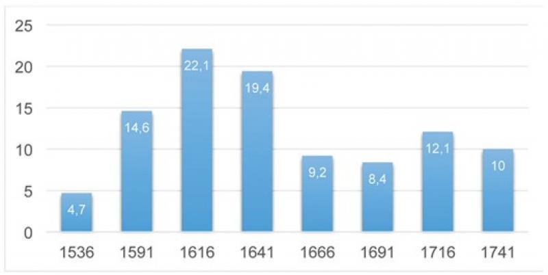 Porcentaje_de_Mujeres_solteras_Inglaterra.jpg