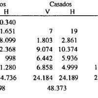 Población de Palma de Mallorca según el Censo de Floridablanca (1787).jpg