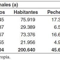 La población de Guadalajara (España) en 1591. Cifras originales y cifras corregidas.jpg