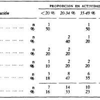 Proporción de la población activa ocupada en actividades agrícolas, 1787.jpg