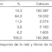 Oficio de los propietarios de ganado trashumante en La Rioja (s. XVIII).jpg