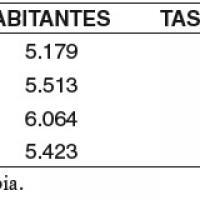 La población de La Laguna (Tenerife) según tazmías del siglo XVI.jpg